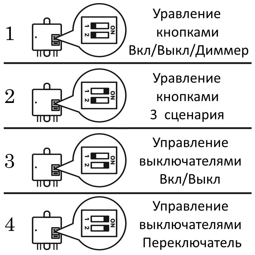 Настройка пульта монтажного PK-315