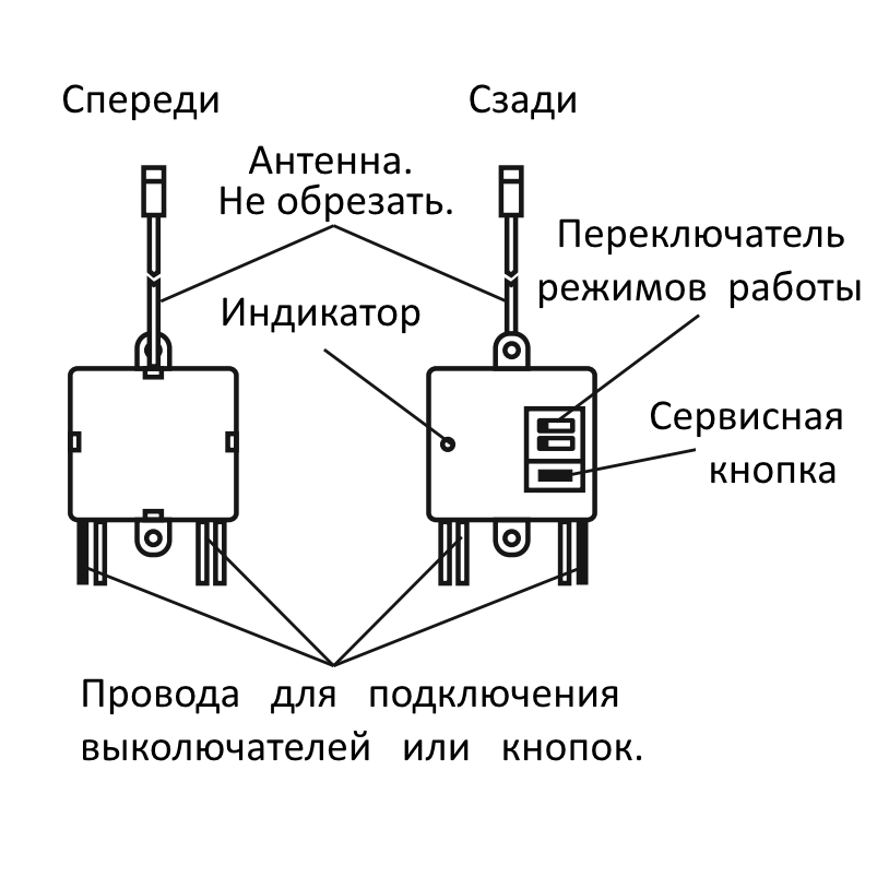 ПК315 описание