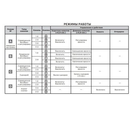 nooLite PN-411 описание