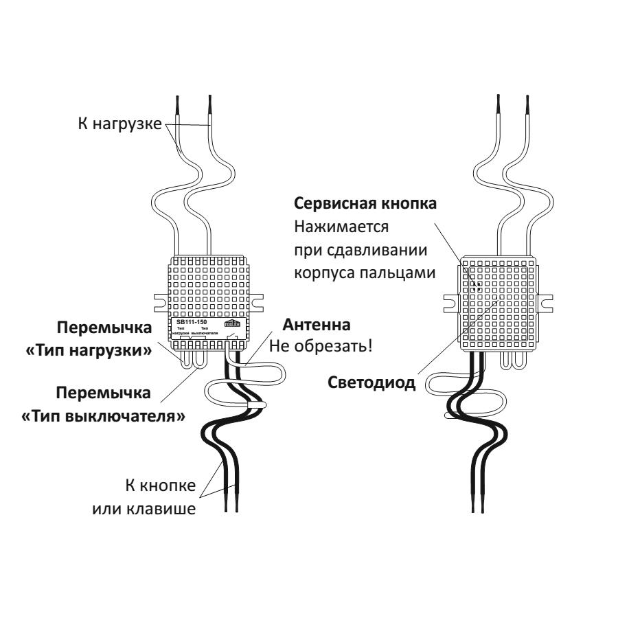 Описание силового блок SB-150