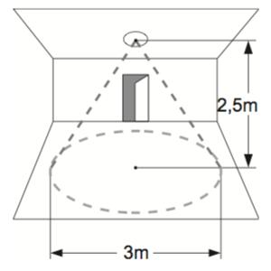 Zamel RCR-01 (обзор)
