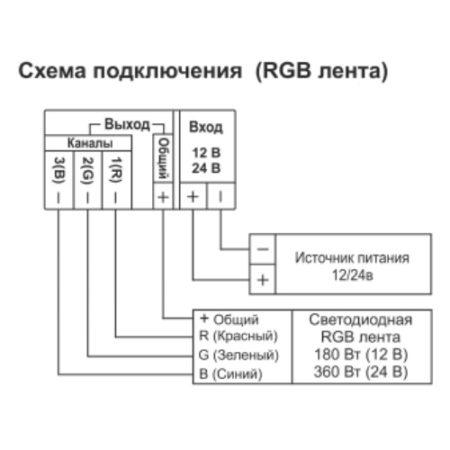 nooLite SD-3-60 схема RGB