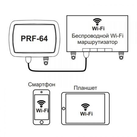 PRF-64 схема