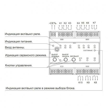 СРФ10к описание