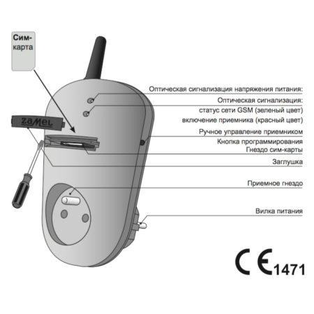 Zamel GRG-01 (описание)